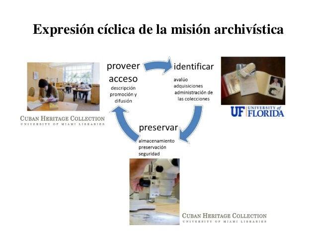 Expresión cíclica de la misión archivística