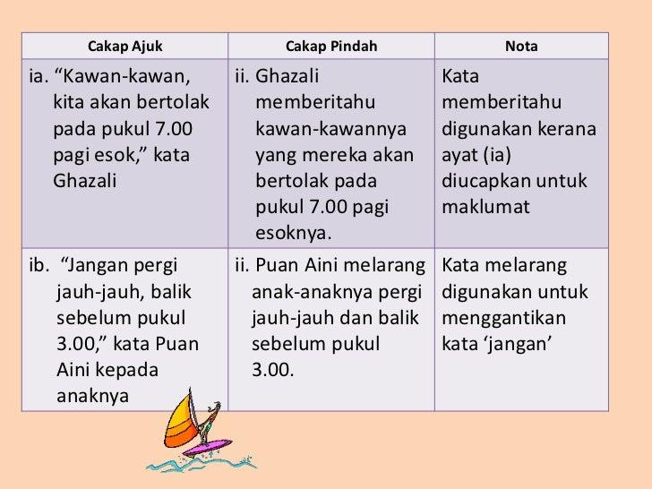 Contoh Soalan Cakap Ajuk Cakap Pindah Selangor A