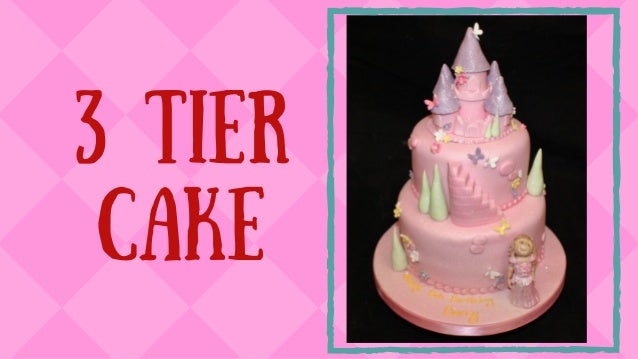 Cake ideas for a girls 18th birthday