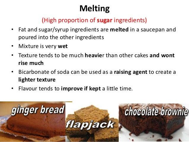 Cakes Made With Self Raising Flour