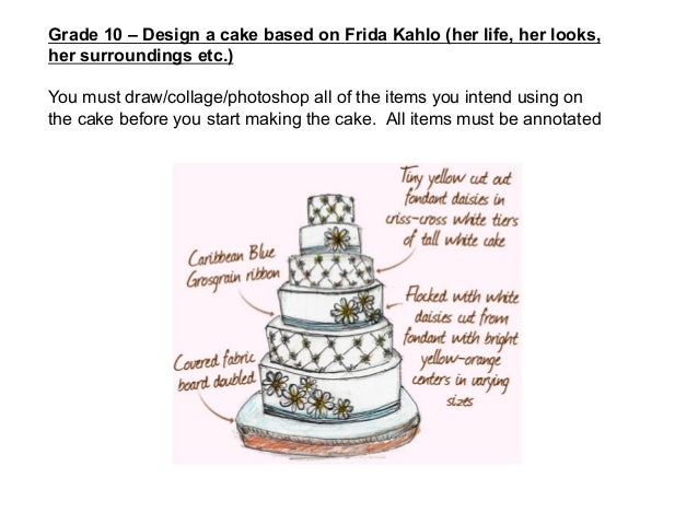 Grade 10 – Design a cake based on Frida Kahlo (her life, her looks, her surroundings etc.) You must draw/collage/photoshop...