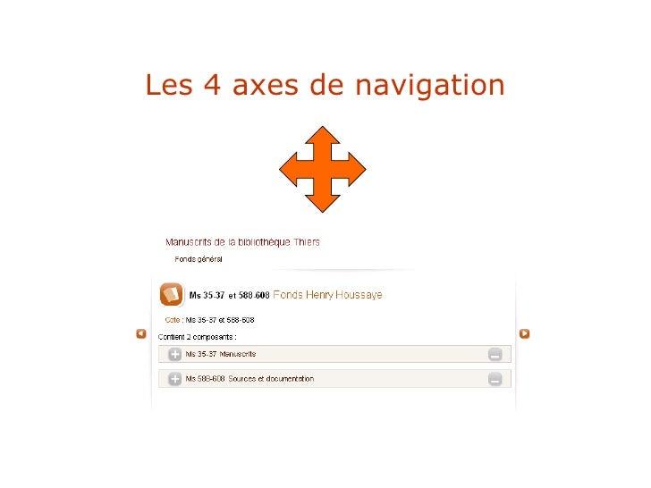 Les 4 axes de navigation