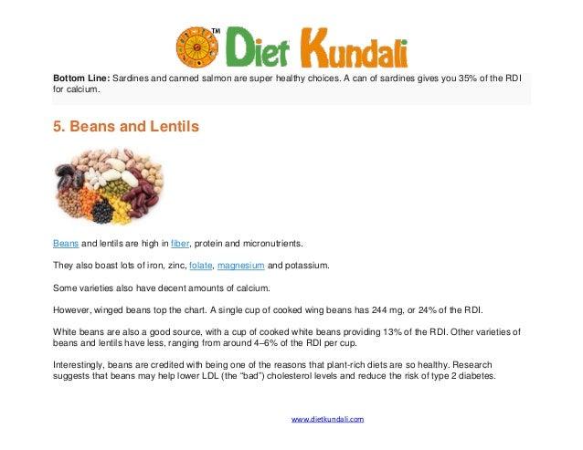 Calcium Rich Food By Diet Kundali