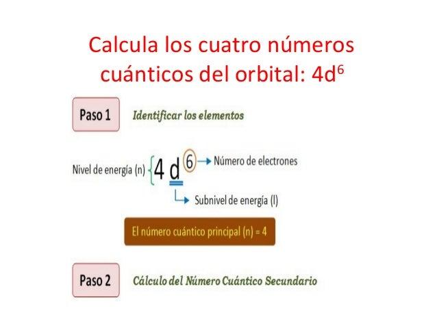 Calcula los cuatro números cuánticos del orbital: 4d6
