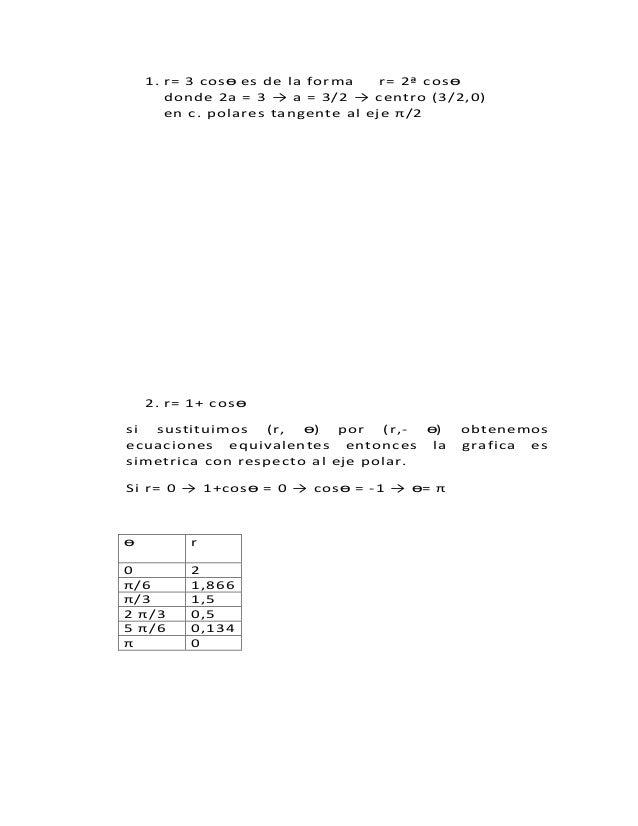 1. r= 3 cosө es de la forma r= 2ª cosөdonde 2a = 3 → a = 3/2 → centro (3/2,0)en c. polares tangente al eje π/22. r= 1+ cos...