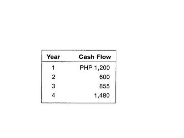 • 3. Future Value and Multiple Cash Flows • Bogata Bean Farm has identified an investment project with the following cash ...