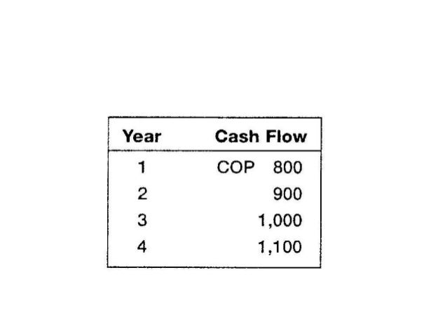 • 10. • This cash flow is a perpetuity. To find the PV of a perpetuity, we use the equation: • PV = C / r • PV = $15,000 /...