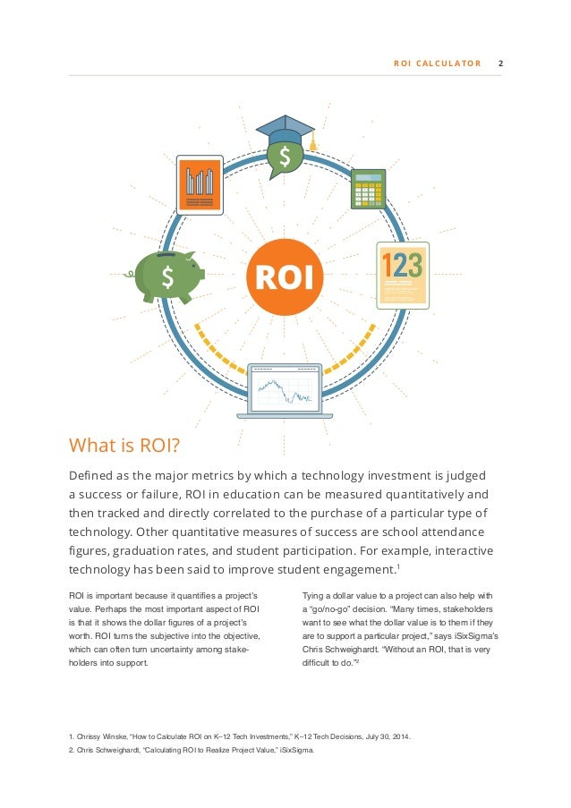 Decision Guide: Calculating Learning Management System ROI Slide 2