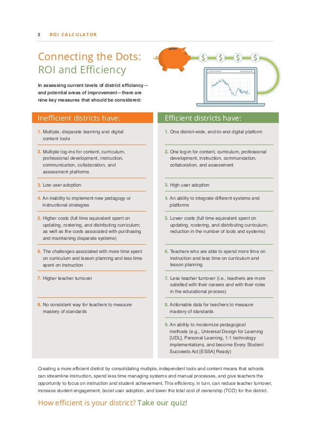 Decision Guide: Calculating Learning Management System ROI Slide 3