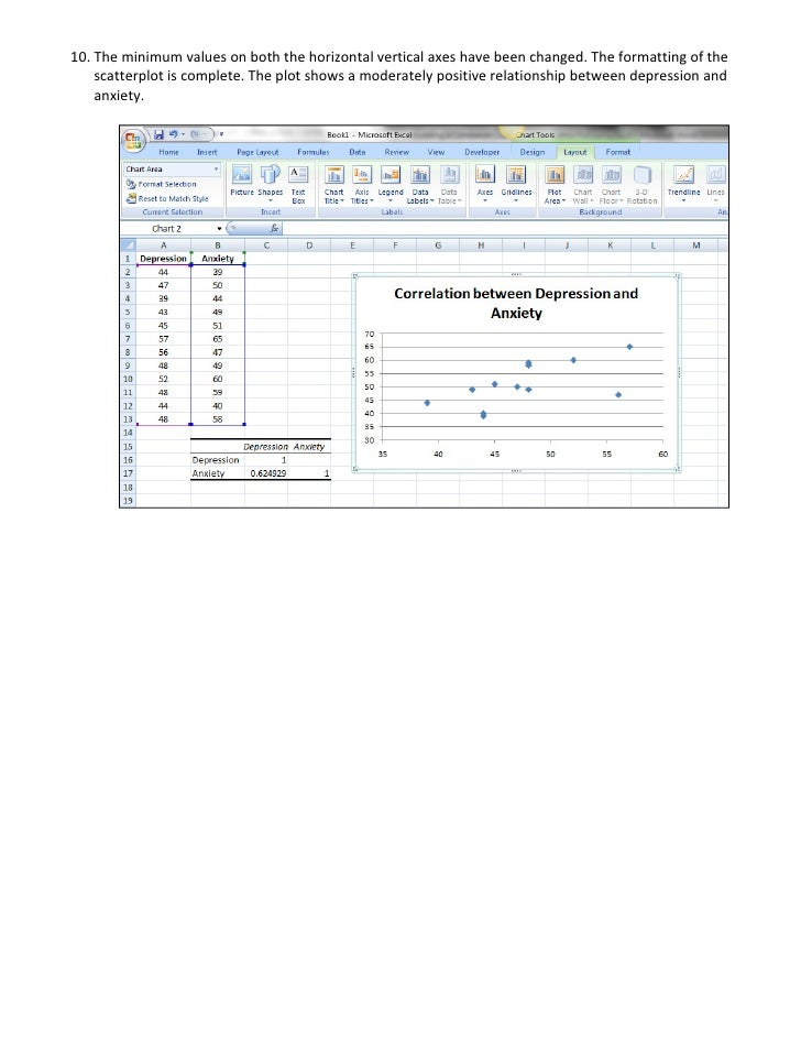 Calculating A Correlation Coefficient And Scatter Plot Using Excel