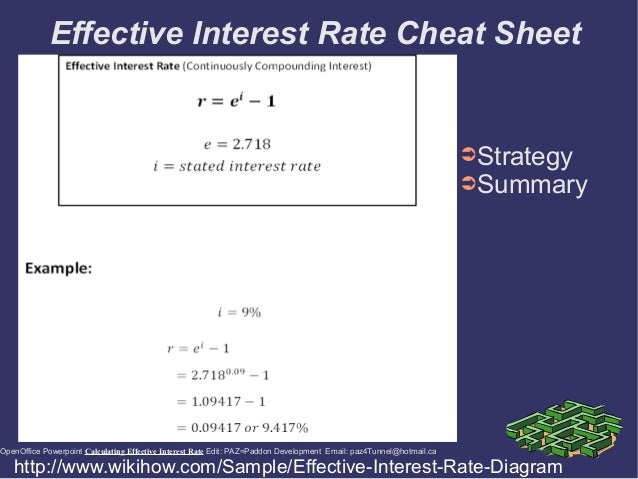 Calculating Effective Interest Rate – Sample Rate Sheet