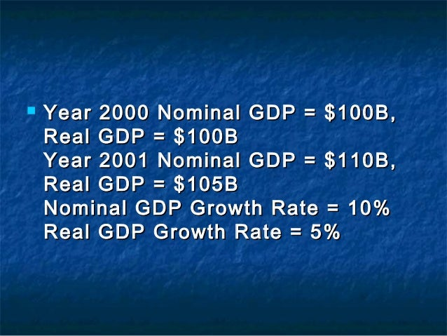 3 year 2000 nominal gdp
