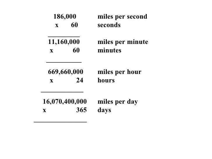3 ways to calculate words per minute wikihow.
