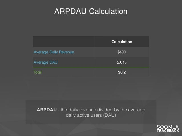 ARPDAU Calculation ARPDAU - the daily revenue divided by the average daily active users (DAU) Calculation Average Daily Re...