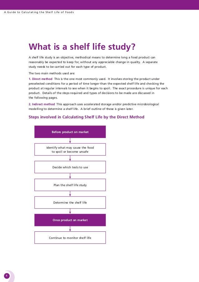 Calculating Shelf Life Of Foods