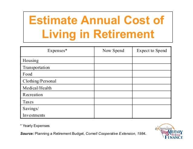 Retirement Expense Worksheet Free Worksheets Library – Retirement Expense Worksheet