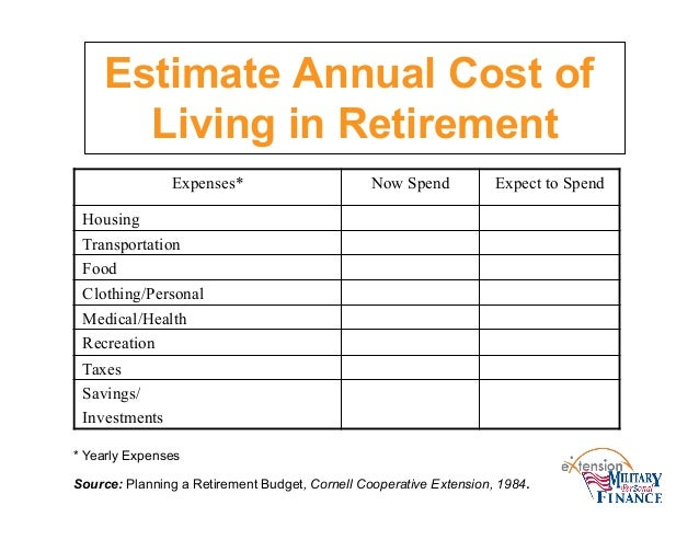 Printables Retirement Expense Worksheet calculating what to save for retirement expenses during 51