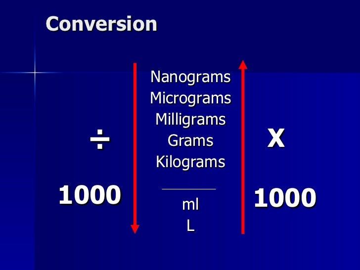 Drug Calculation Slide 3
