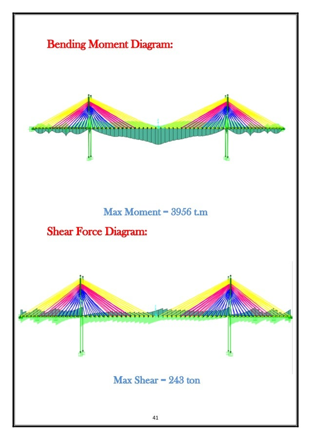 Calculation Note Suez Canal Cable Stayed Bridge