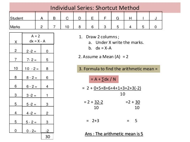Standard Deviation - GMAT Math Study Guide