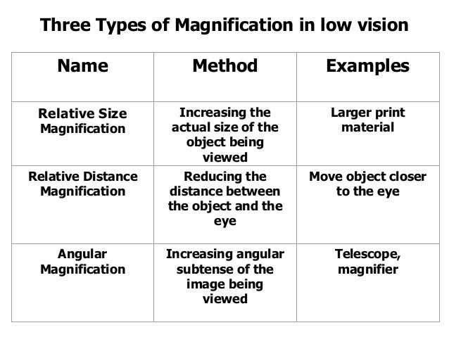 length and actual distance As long as you know the focal length and the object distance, both of which some lenses return to the camera you can calculate the real size of an item in the image.