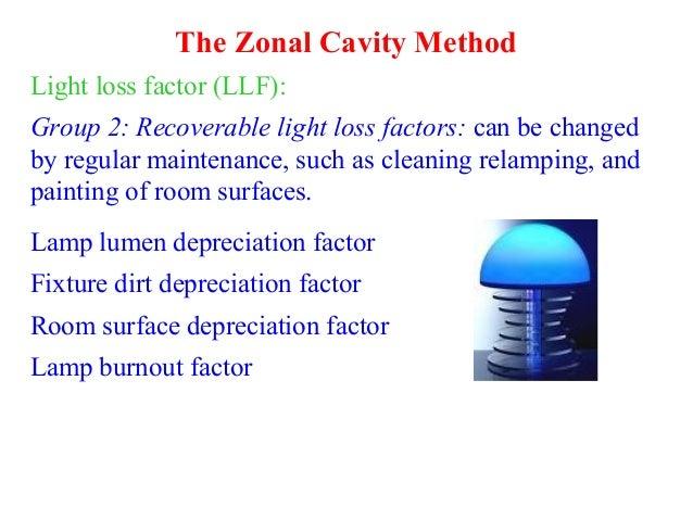 Calculations Of Illumination