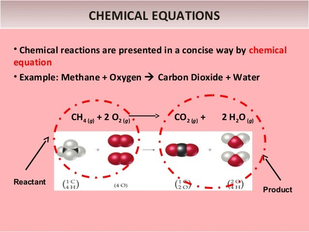 chemical equation carbon dioxide