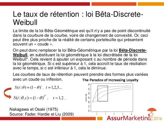 Le taux de rétention : loi Bêta-Discrete- Weibull La limite de la loi Bêta-Géométrique est qu'il n'y a pas de point discon...