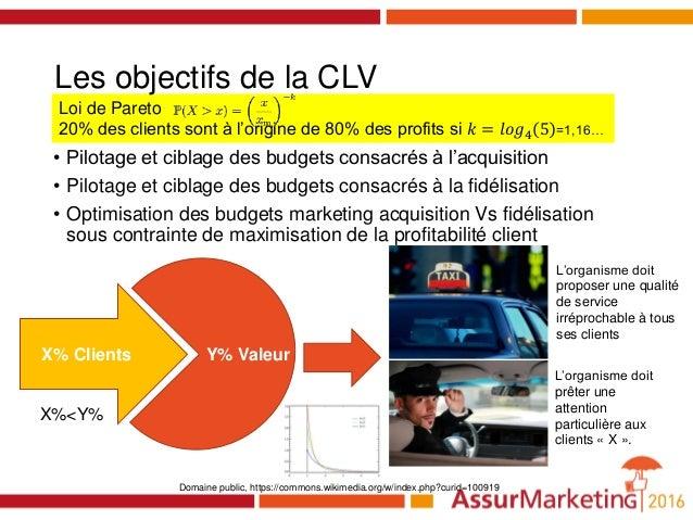 Loi de Pareto 20% des clients sont à l'origine de 80% des profits si 𝑘 = 𝑙𝑜𝑔4 5 =1,16… Les objectifs de la CLV • Pilotage ...