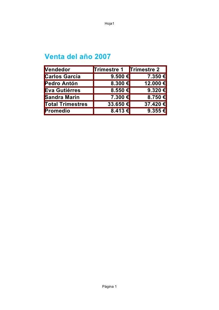 Hoja1     Venta del año 2007 Vendedor           Trimestre 1 Trimestre 2 Carlos García            9.500 €     7.350 € Pedro...