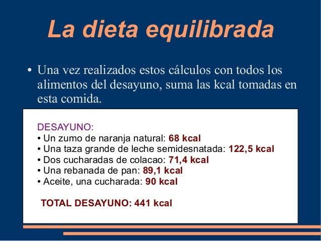 C mo calcular las porciones de alimentos para perder peso consaborakaf - Calcular calorias de los alimentos ...