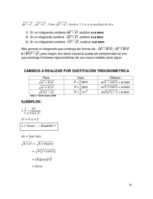 1) Si un integrando contiene √𝒂 𝟐 − 𝒙 𝟐 , sustituir x=a senz.   2) Si un integrando contiene √𝒂 𝟐 + 𝒙 𝟐 , sustituir x=a ta...