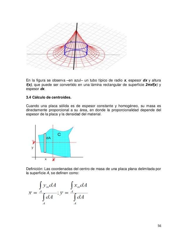 En la figura se observa –en azul– un tubo típico de radio x, espesor dx y alturaf(x), que puede ser convertido en una lámi...