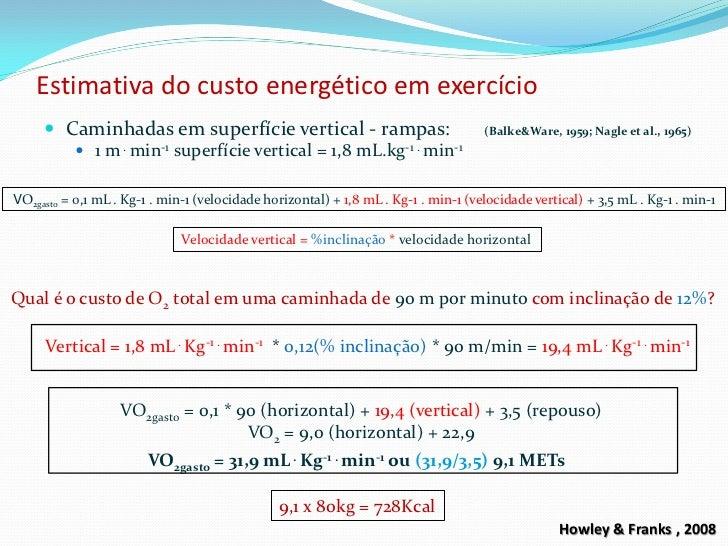 C alculo de kcal em atividade fisica