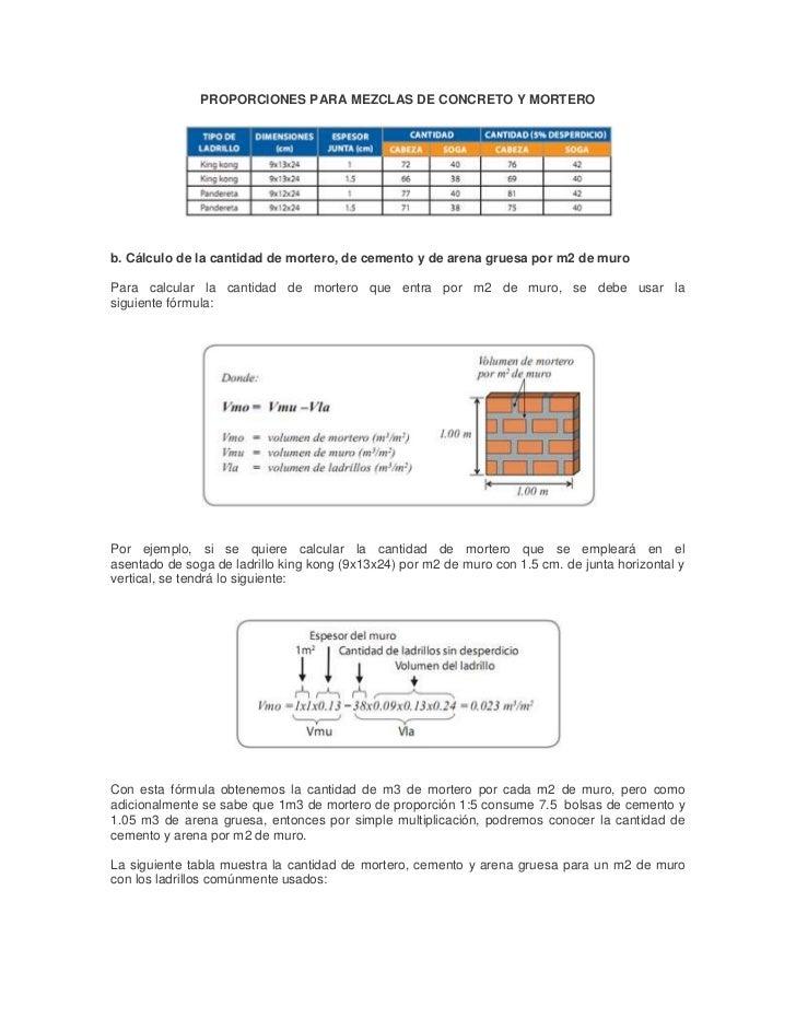 Calculo del ladrillo for Precio m2 tabique pladur colocado