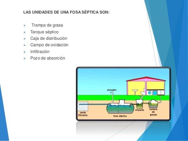 Calculo de tanque septico for Caja de distribucion