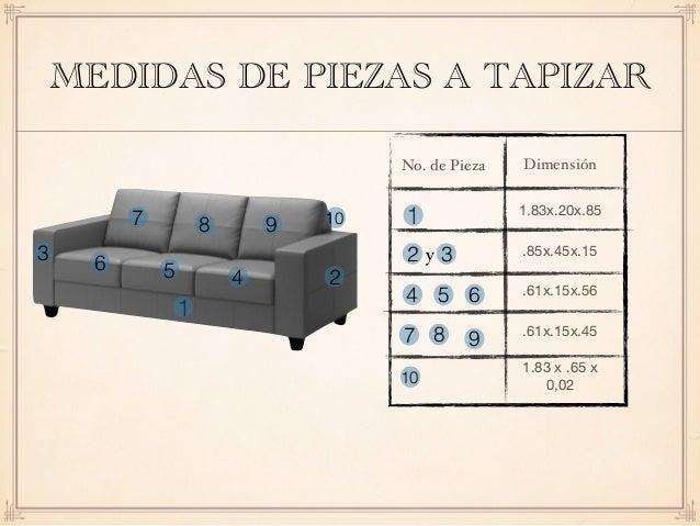 Calculo de tela para un sofa de 3 for Sofa de 4 plazas medidas