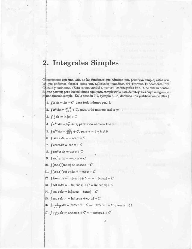 Calculo integral, metodos de integracion y ejemplos