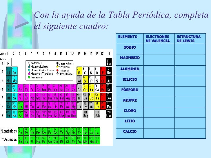 Calculo no de part 70 con la ayuda de la tabla peridica completa urtaz Image collections