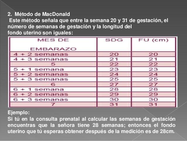 9aef7a72b Calculos obstetricos