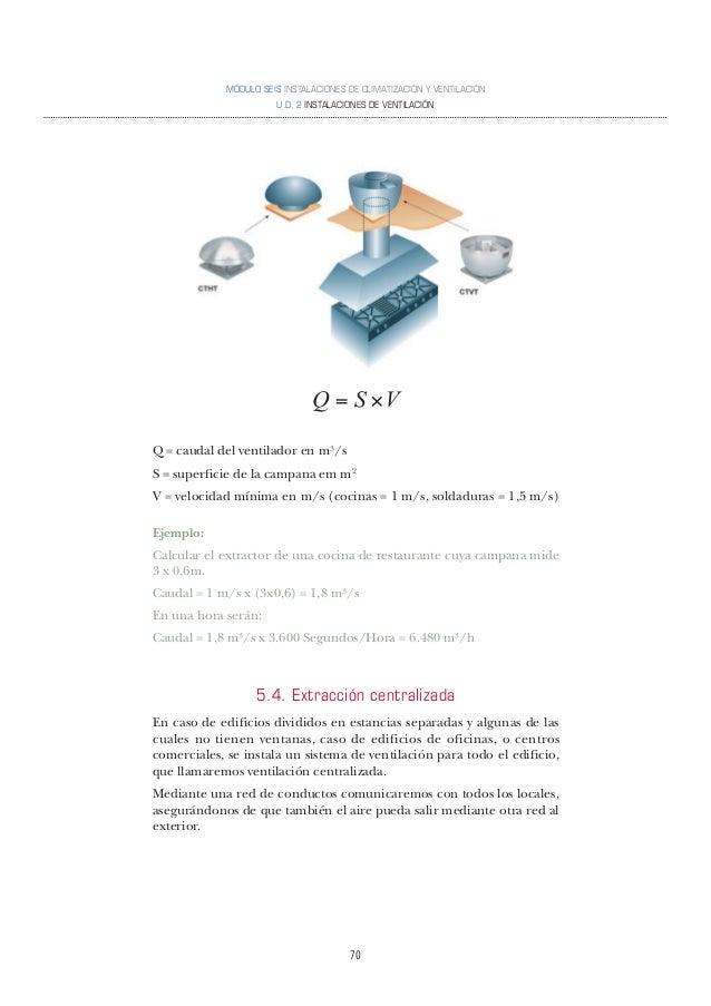 CALCULO DE VENTILACION