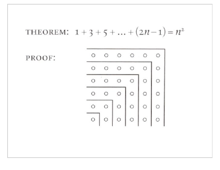 The Definition of a Derivative        Mathematics is the science of pattern ... let's look for some patterns ...       Let...