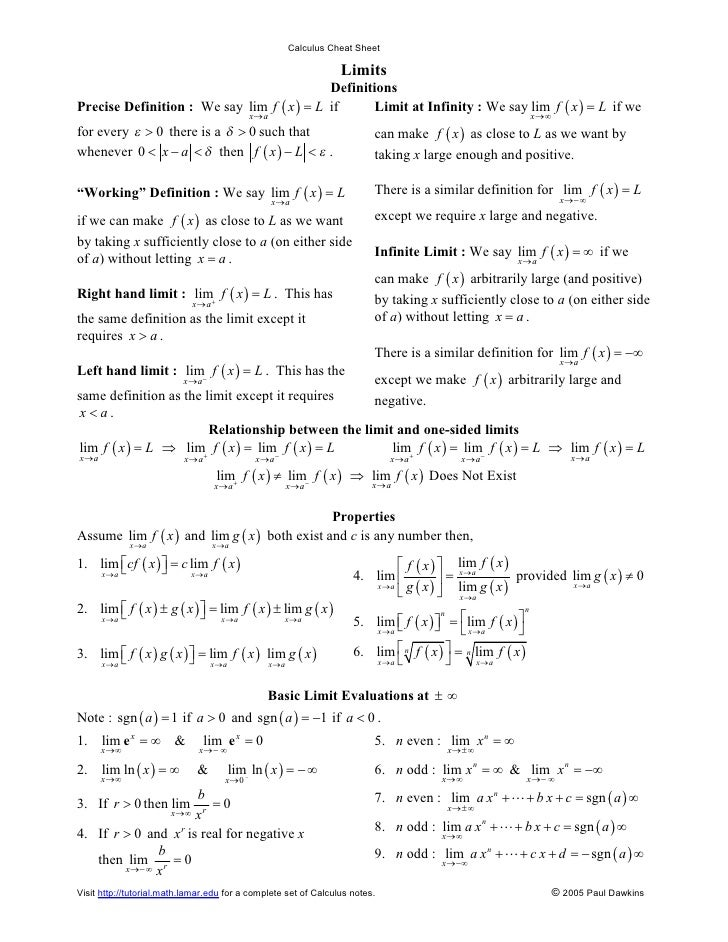 Calculus Cheat Sheet                                                                        Limits                        ...