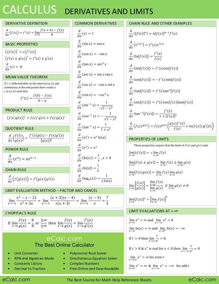 Calculus Derivatives Limits