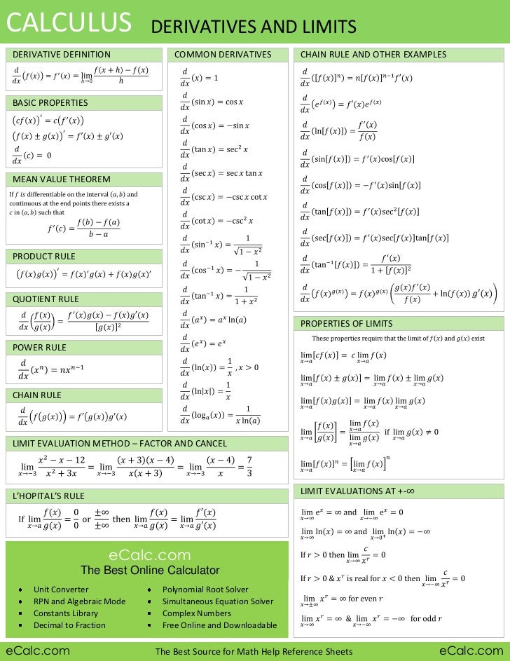 Calculus derivatives limits for Table of derivatives
