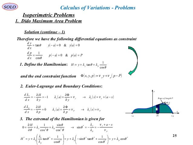 calculus of variation Calculus of variations aims to provide an understanding of the basic notions and standard methods of the calculus of variations, including the direct methods of solution of the variational problems the wide variety of applications of variational methods to different fields of mechanics and technology has made it essential for engineers to.