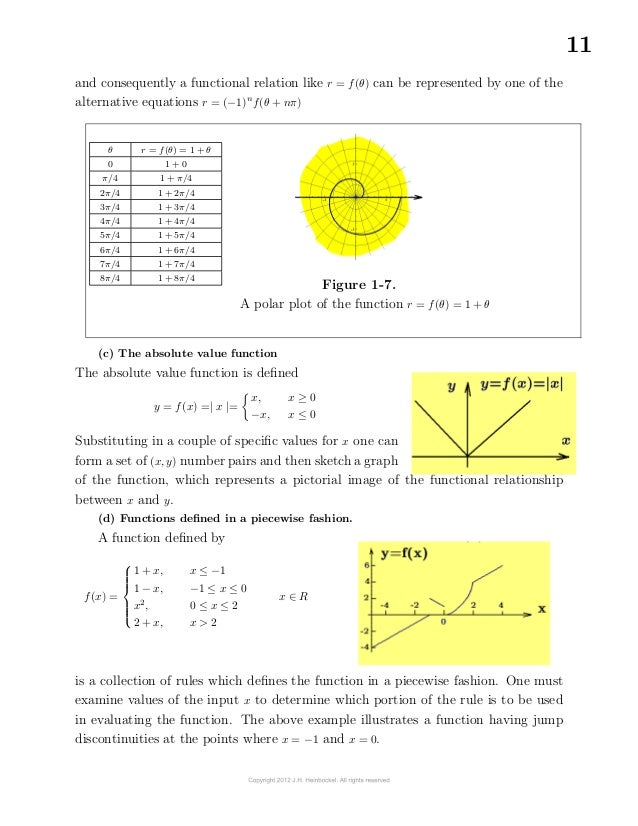 11and consequently a functional relation like r = f(θ) can be represented by one of thealternative equations r = (−1)nf...