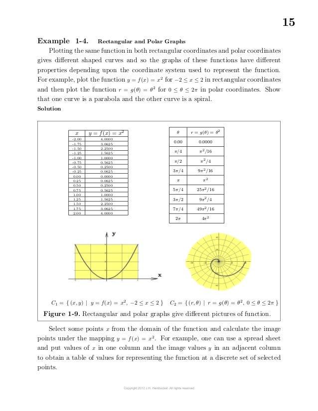 15Example 1-4. Rectangular and Polar GraphsPlotting the same function in both rectangular coordinates and polar coordina...