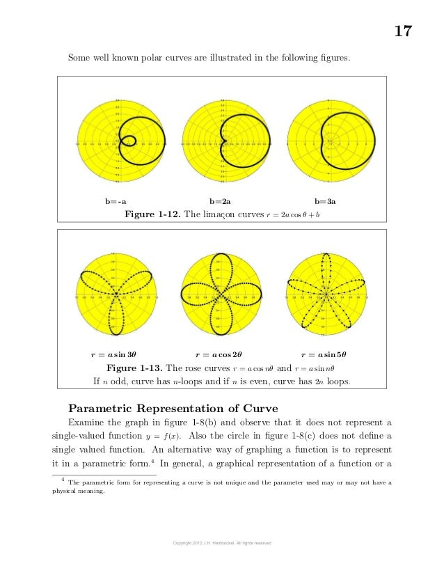 17 Some well known polar curves are illustrated in the following figures. b= -a b=2a b=3a Figure 1-12. The lima¸con curves ...