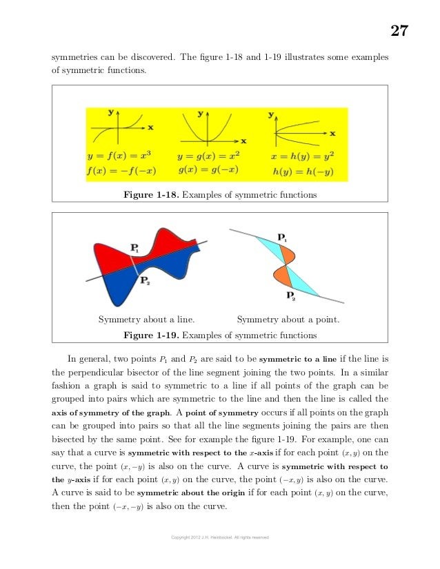 27symmetries can be discovered. The figure 1-18 and 1-19 illustrates some examplesof symmetric functions.Figure 1-18. Ex...